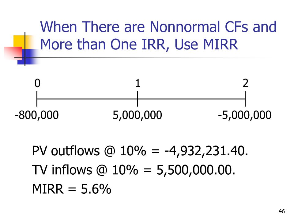 When There are Nonnormal CFs and More than One IRR, Use MIRR