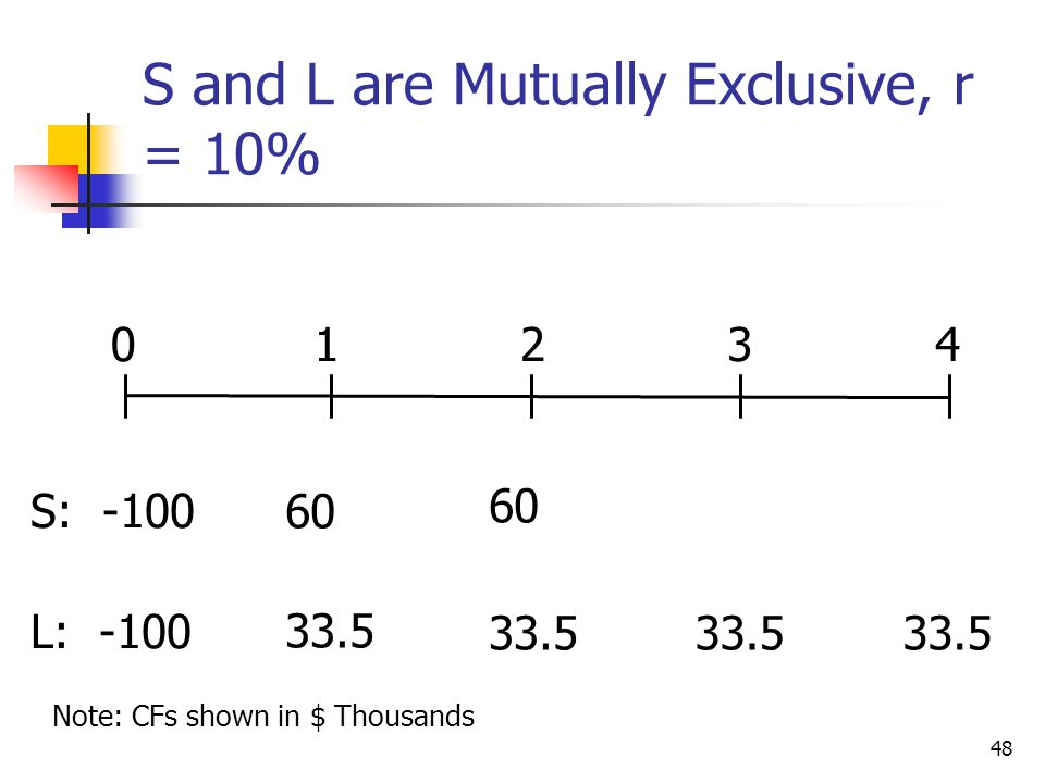 S and L are Mutually Exclusive, r = 10%