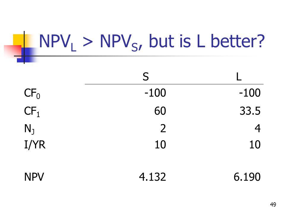 NPVL > NPVS, but is L better