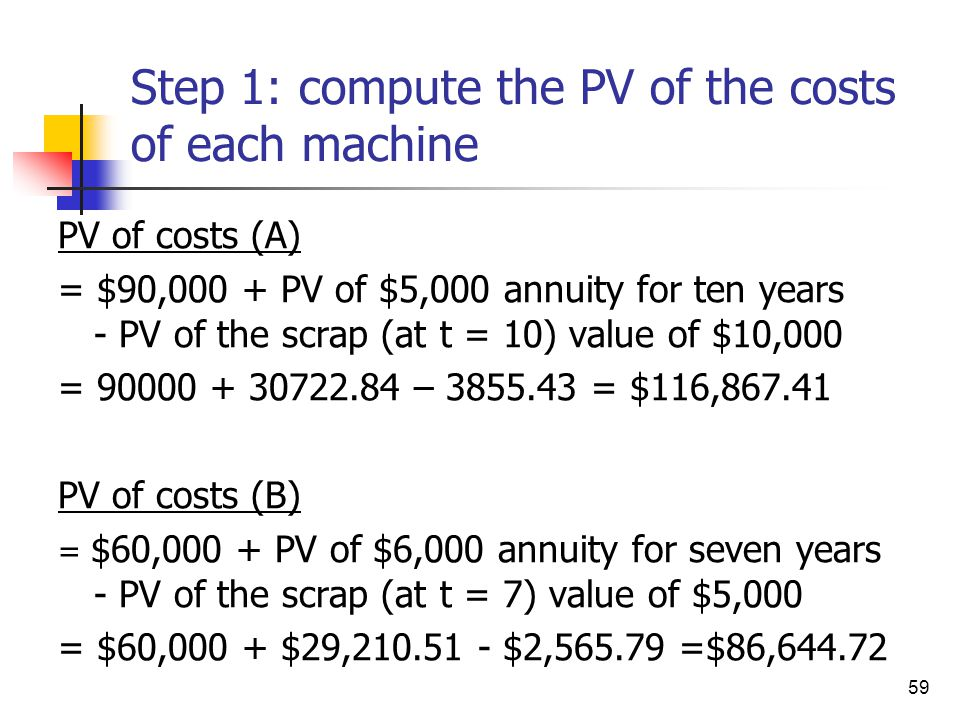 Step 1: compute the PV of the costs of each machine