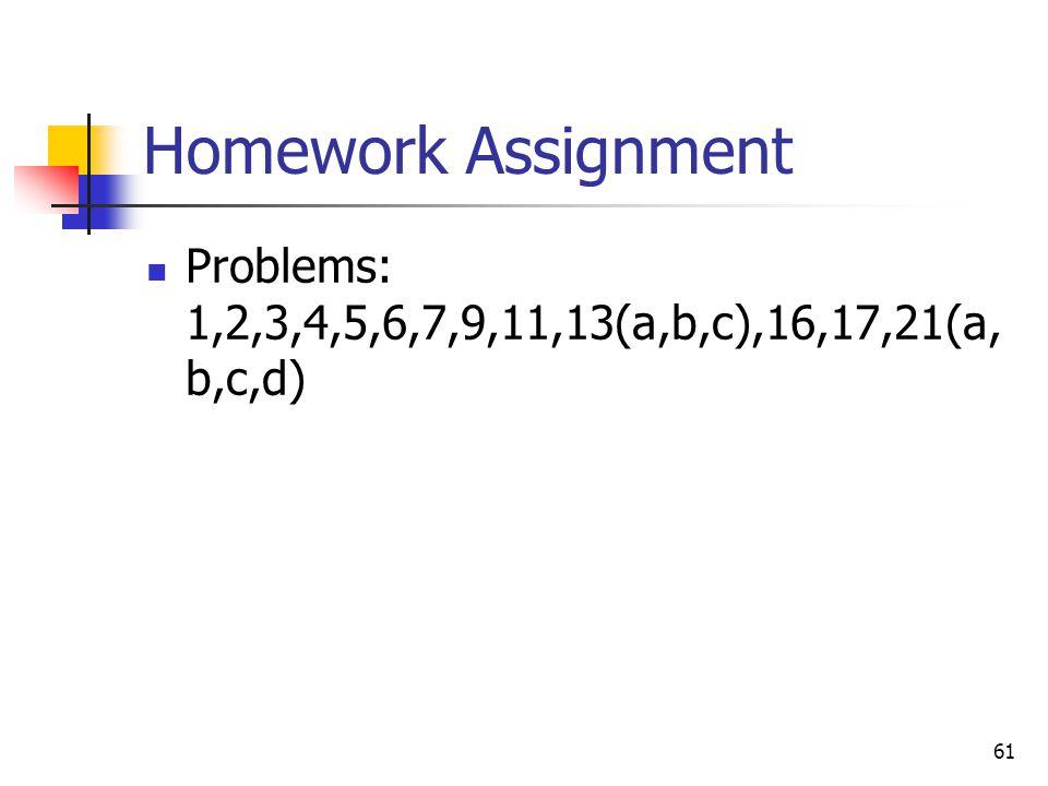 Homework Assignment Problems: 1,2,3,4,5,6,7,9,11,13(a,b,c),16,17,21(a,b,c,d)