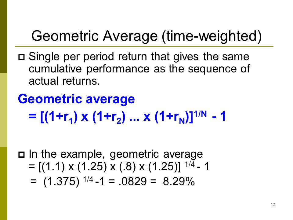 Geometric Average (time-weighted)