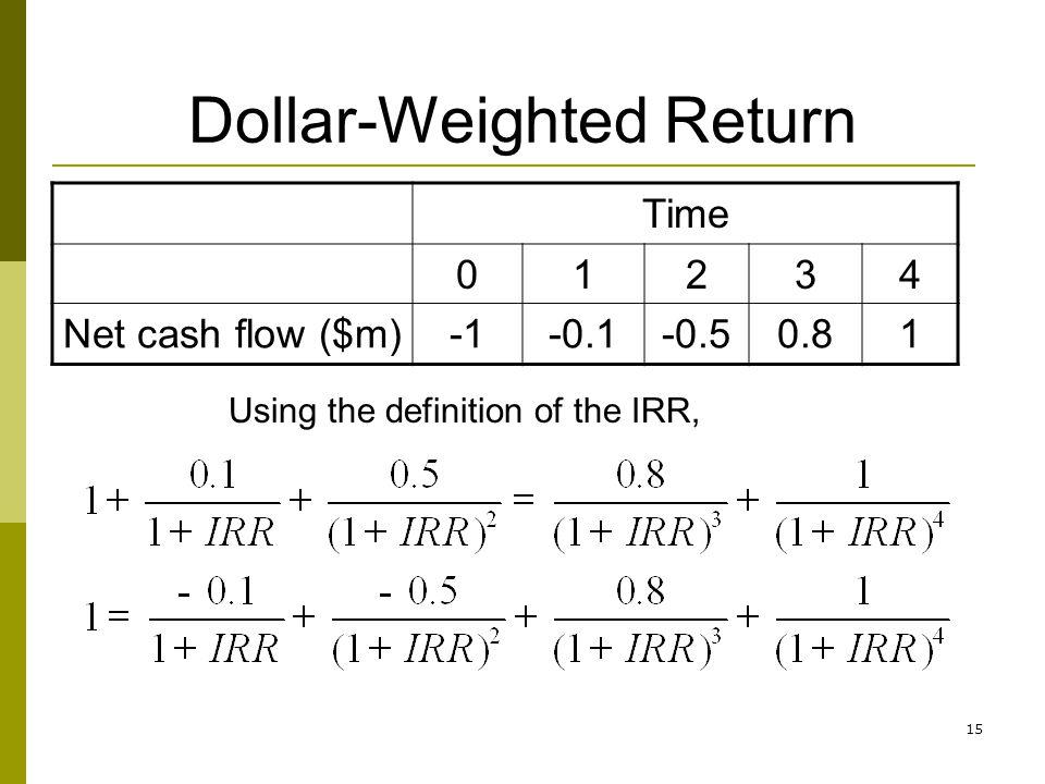 Dollar-Weighted Return