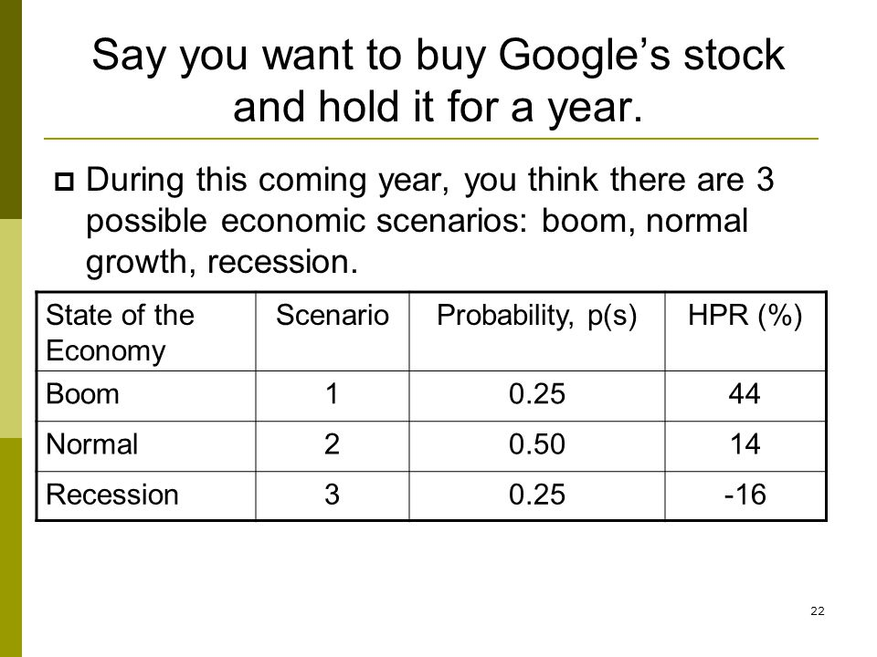 Say you want to buy Google's stock and hold it for a year.