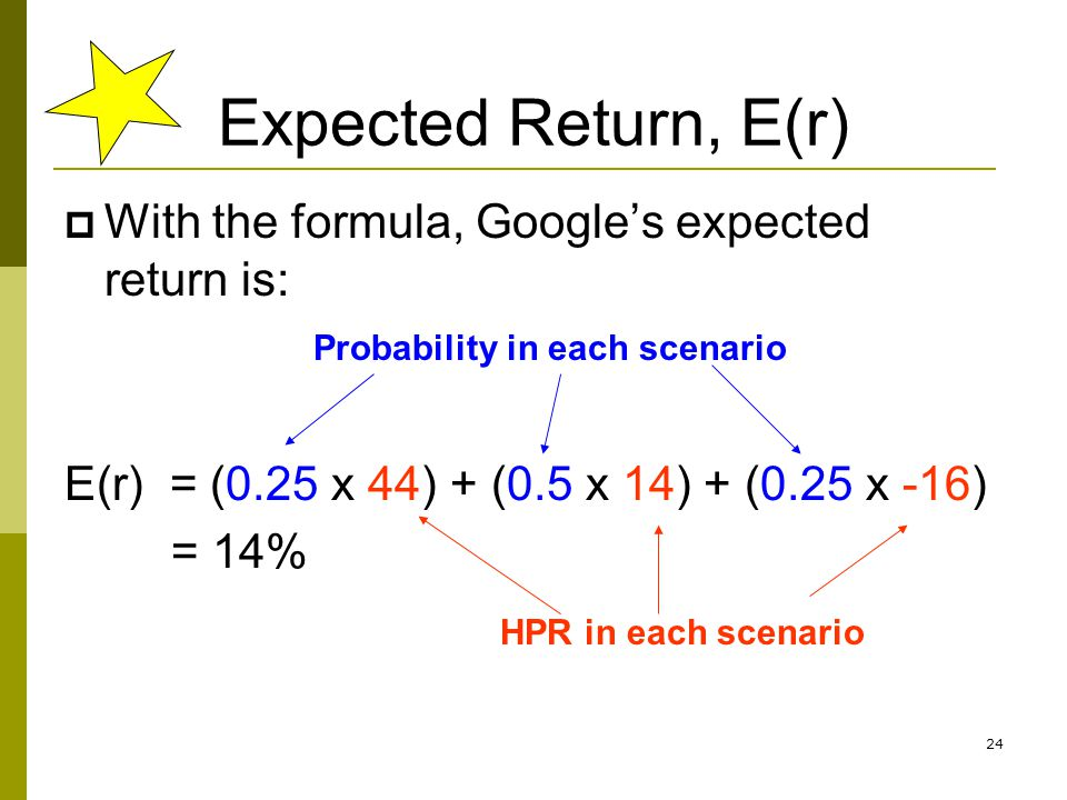 Expected Return, E(r) With the formula, Google's expected return is: