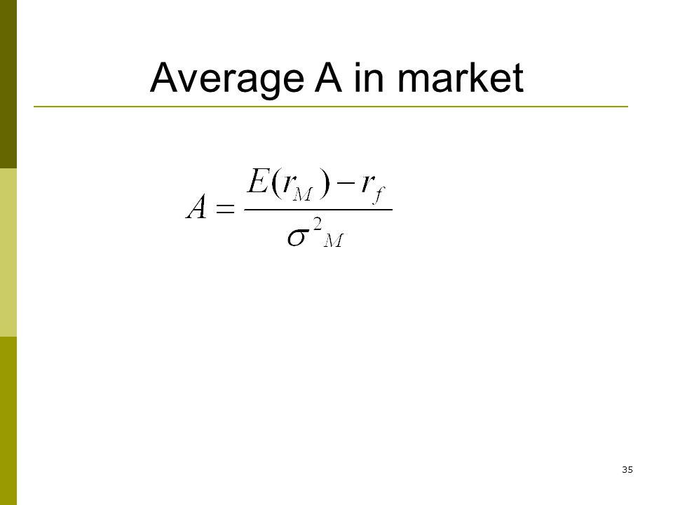 Average A in market
