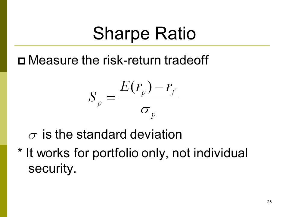 Sharpe Ratio Measure the risk-return tradeoff