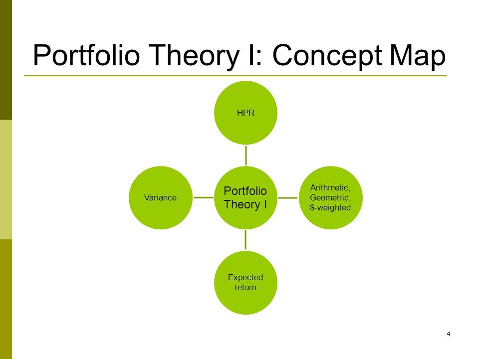 Portfolio Theory I: Concept Map