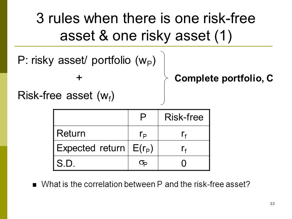 3 rules when there is one risk-free asset & one risky asset (1)