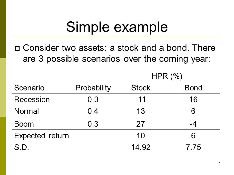 Simple example Consider two assets: a stock and a bond. There are 3 possible scenarios over the coming year: