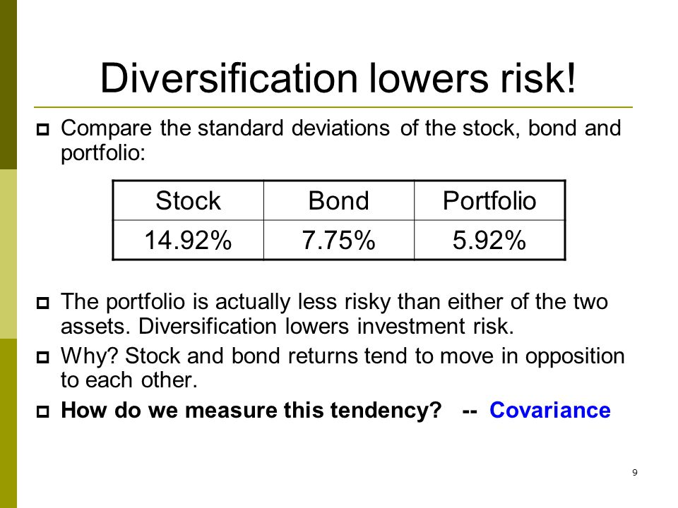 Diversification lowers risk!