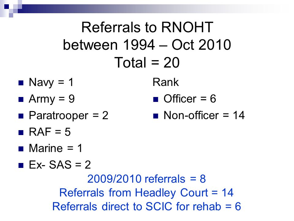 Referrals to RNOHT between 1994 – Oct 2010 Total = 20