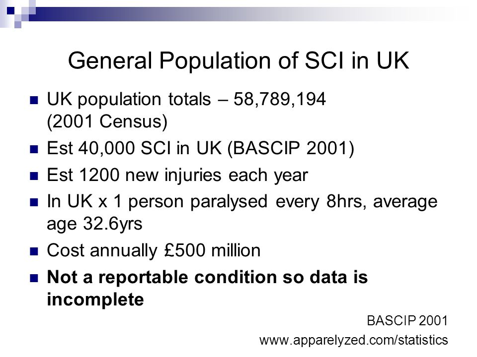 General Population of SCI in UK