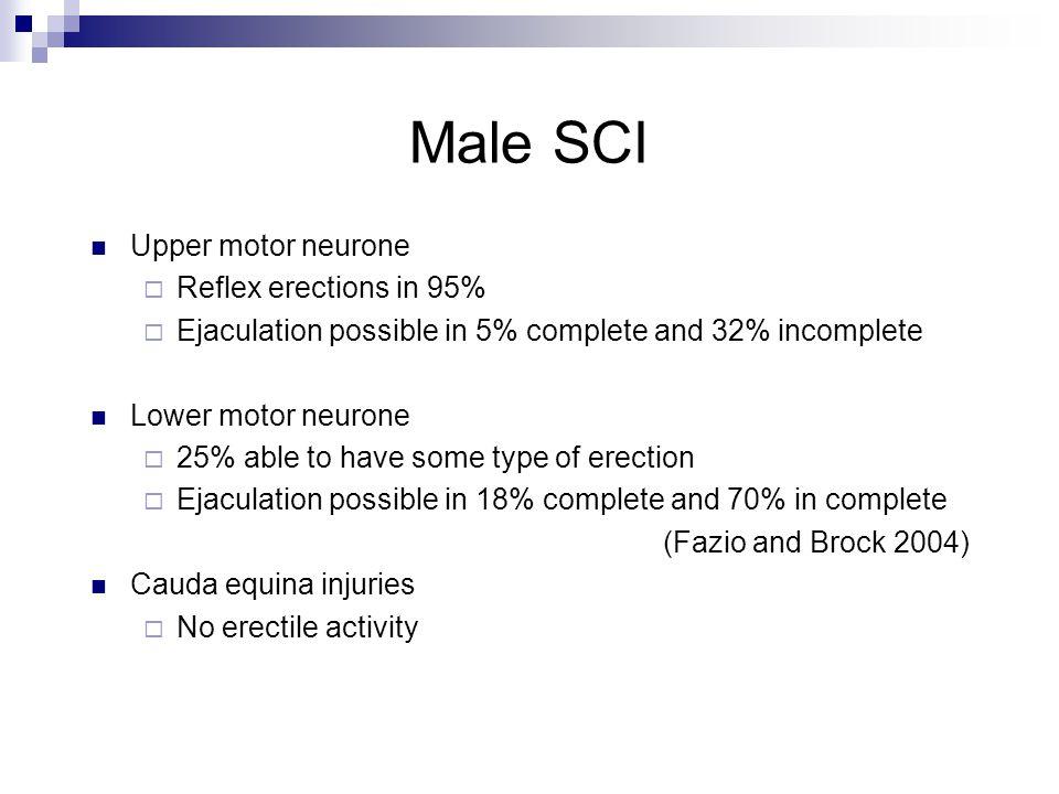 Male SCI Upper motor neurone Reflex erections in 95%