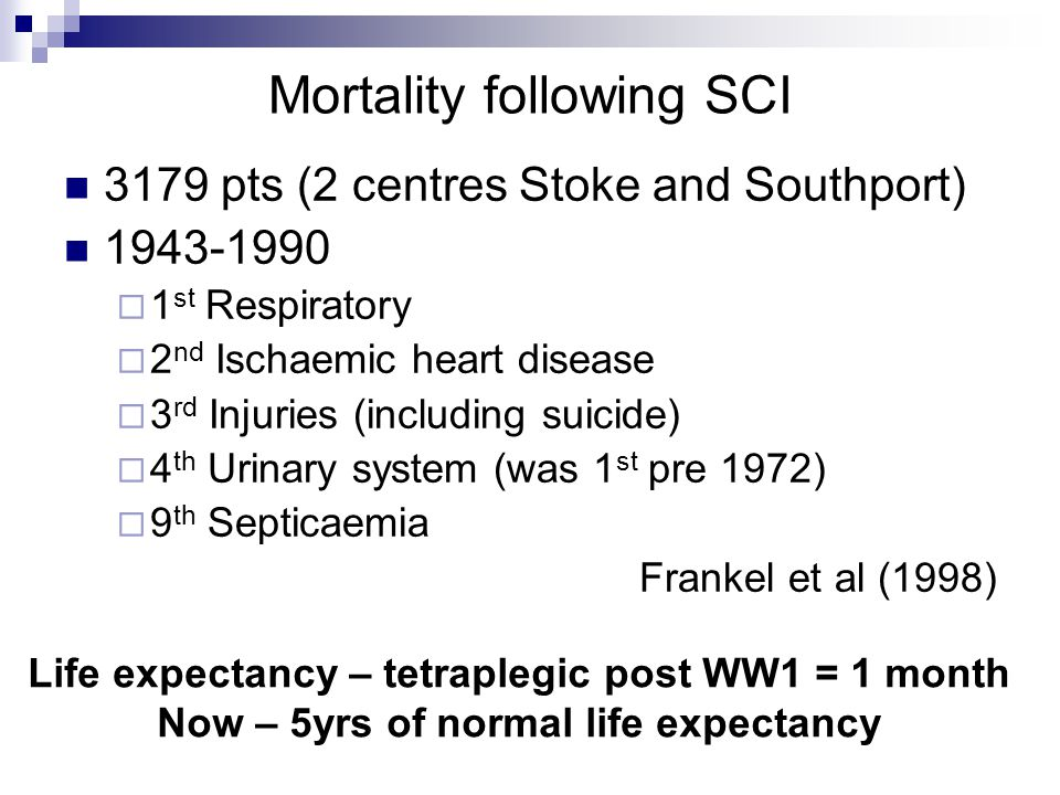 Mortality following SCI
