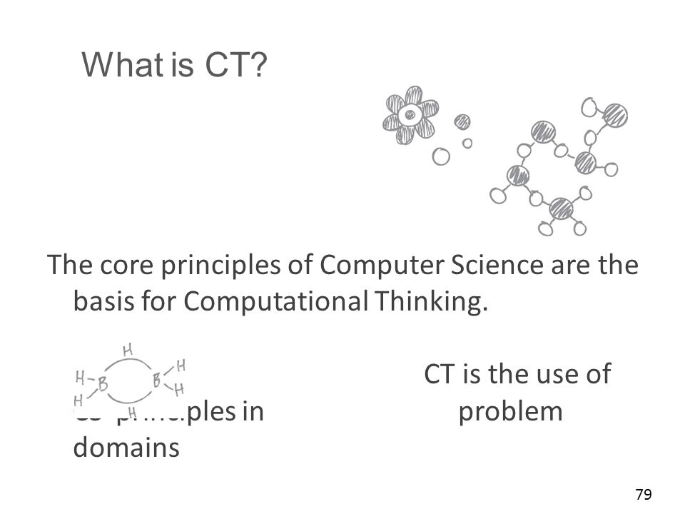 What is CT The core principles of Computer Science are the basis for Computational Thinking.