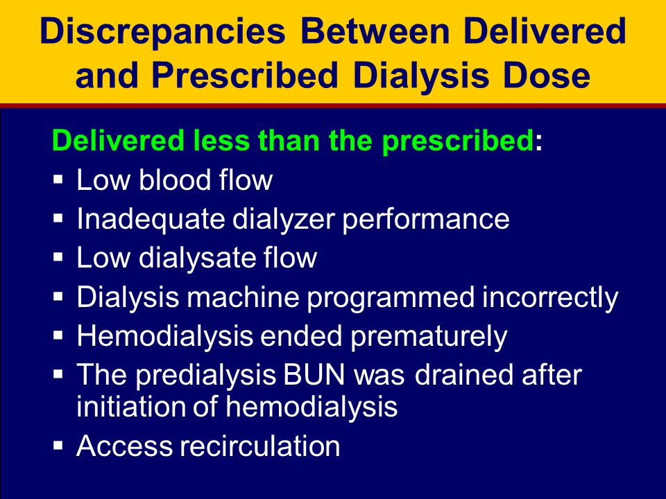 Discrepancies Between Delivered and Prescribed Dialysis Dose