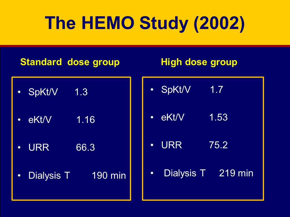 The HEMO Study (2002) Standard dose group High dose group SpKt/V 1.7