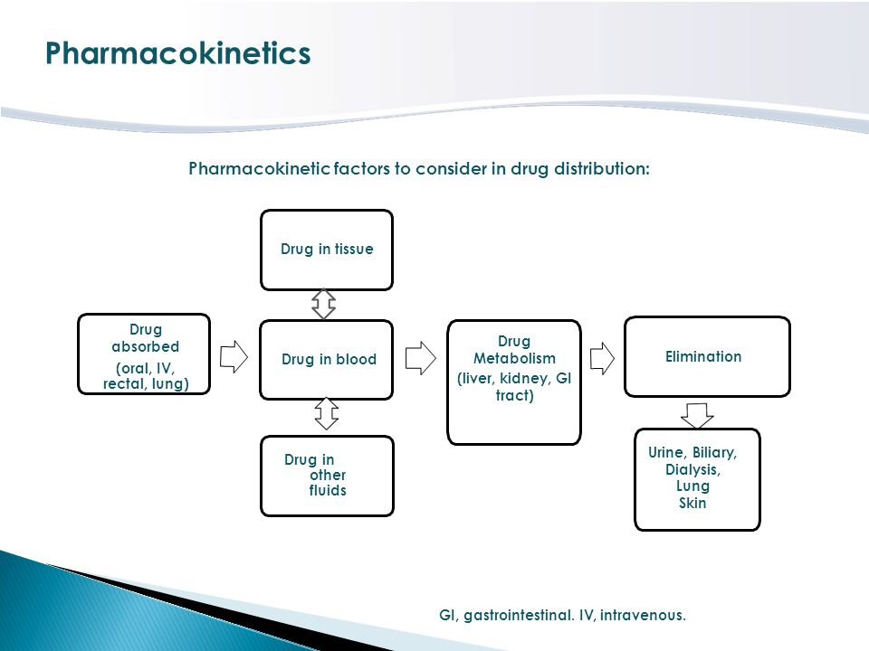 Pharmacokinetic factors to consider in drug distribution:
