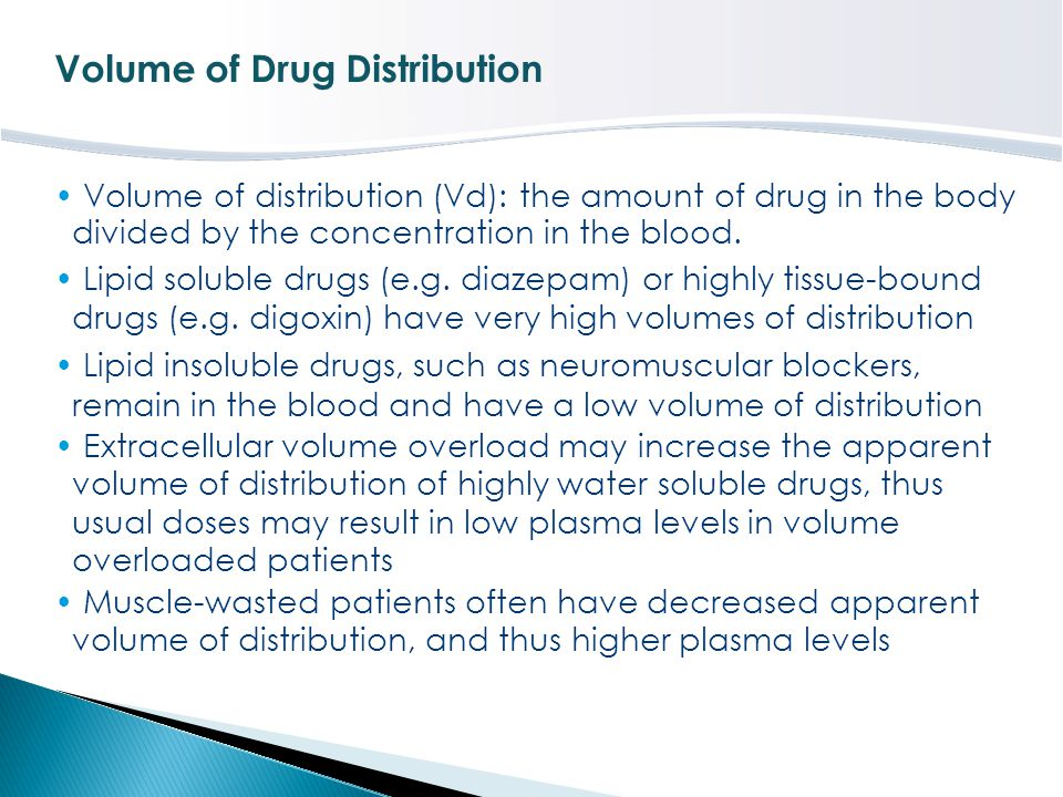 Volume of Drug Distribution