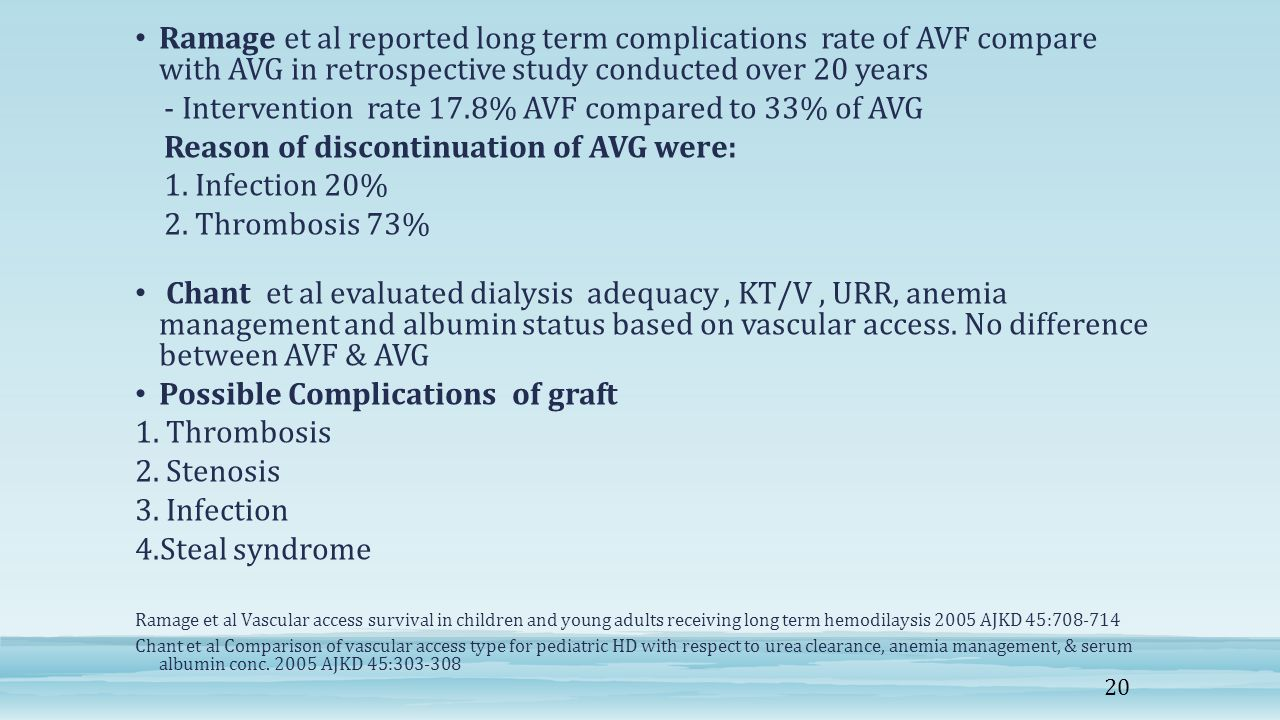 - Intervention rate 17.8% AVF compared to 33% of AVG