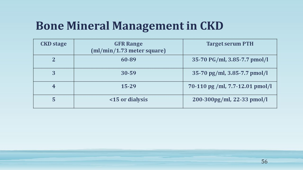 Bone Mineral Management in CKD