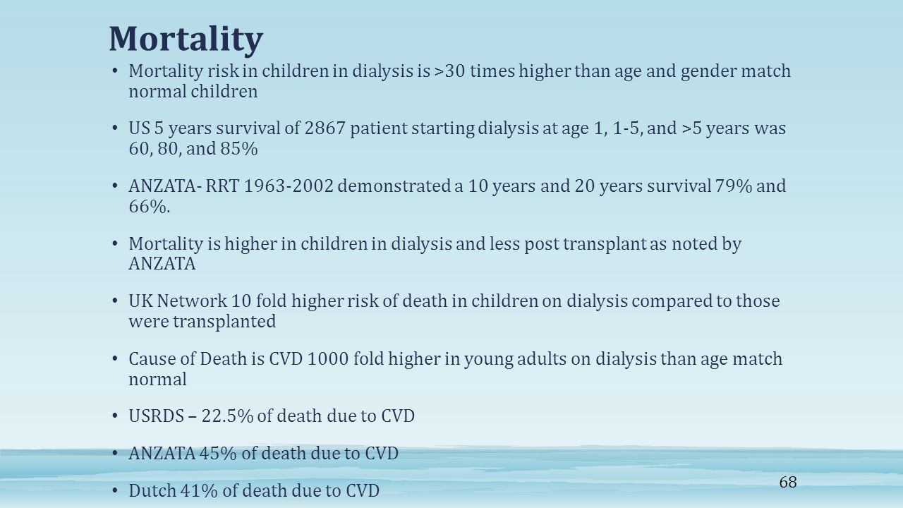 Mortality Mortality risk in children in dialysis is >30 times higher than age and gender match normal children.