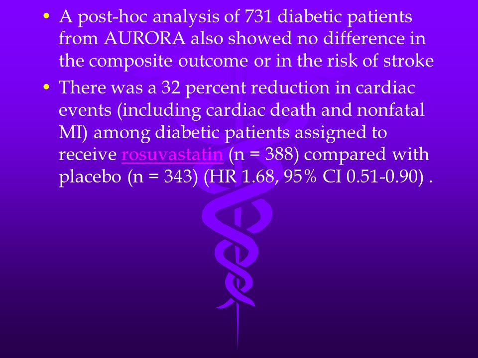 A post-hoc analysis of 731 diabetic patients from AURORA also showed no difference in the composite outcome or in the risk of stroke