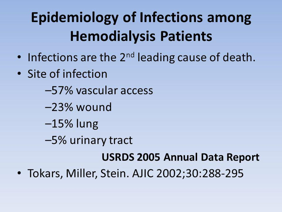 Epidemiology of Infections among Hemodialysis Patients