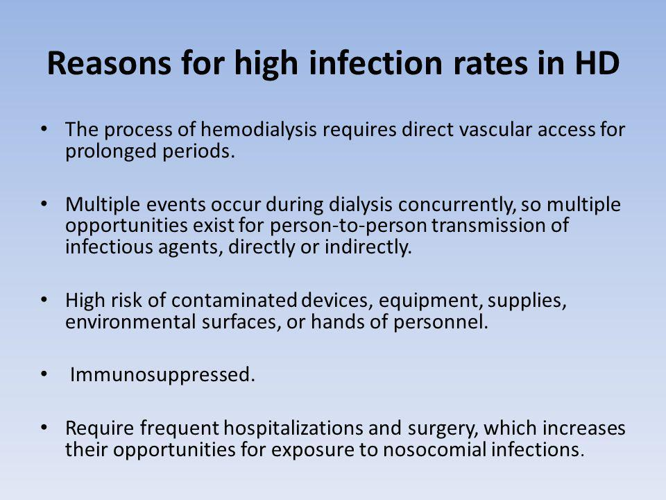 Reasons for high infection rates in HD