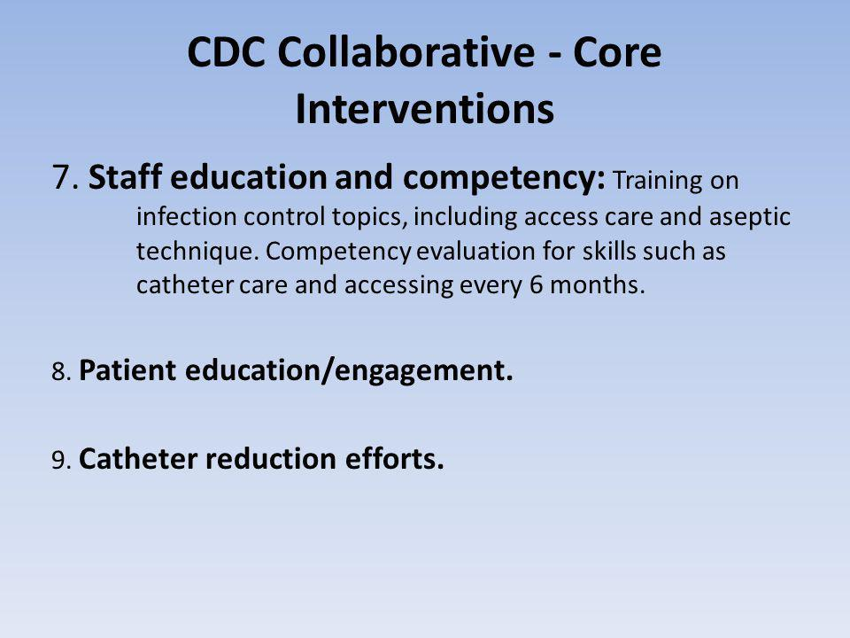 CDC Collaborative - Core Interventions