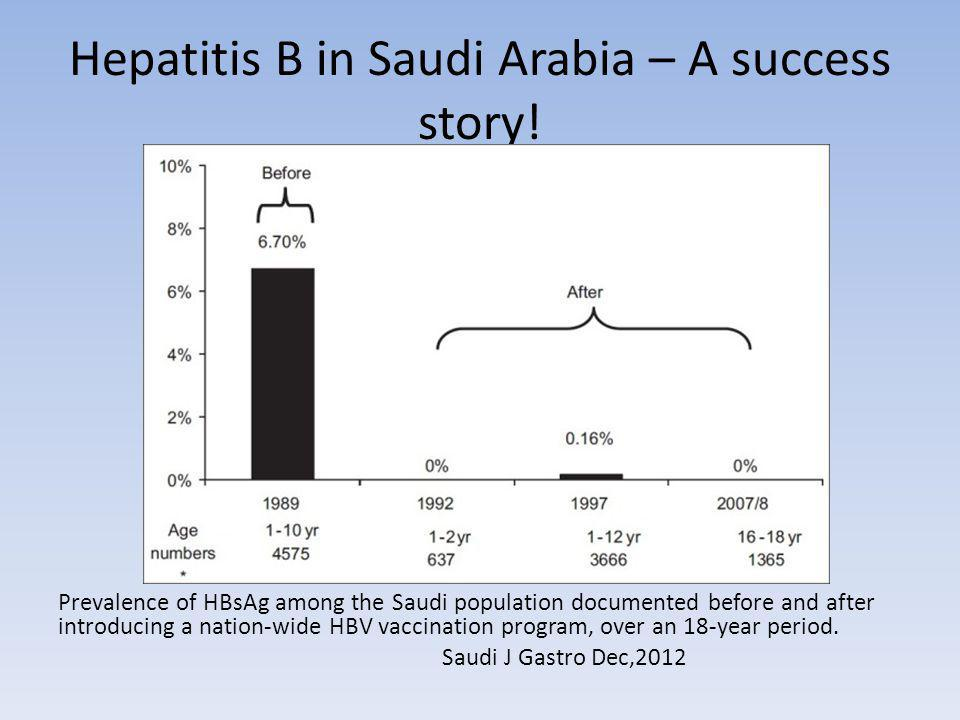 Hepatitis B in Saudi Arabia – A success story!