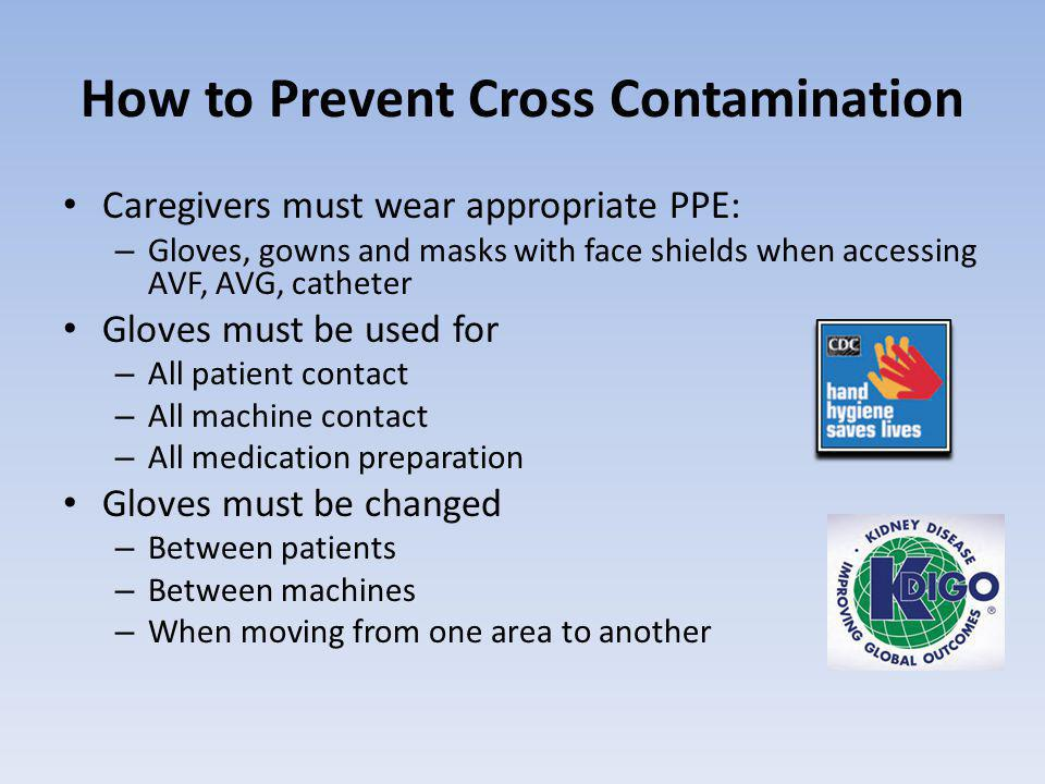 How to Prevent Cross Contamination