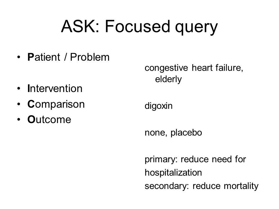 ASK: Focused query Patient / Problem Intervention Comparison Outcome