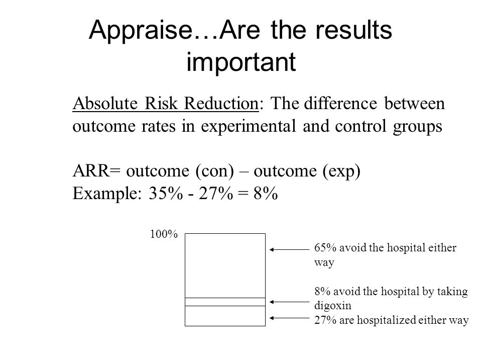 Appraise…Are the results important