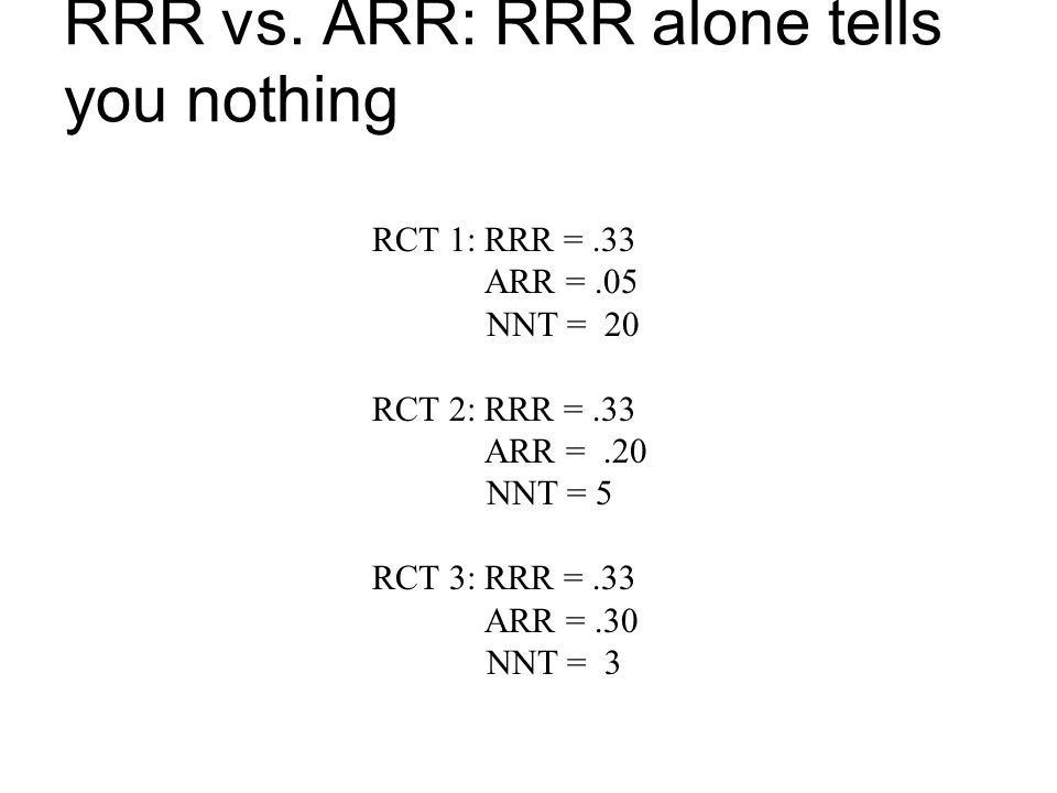 RRR vs. ARR: RRR alone tells you nothing