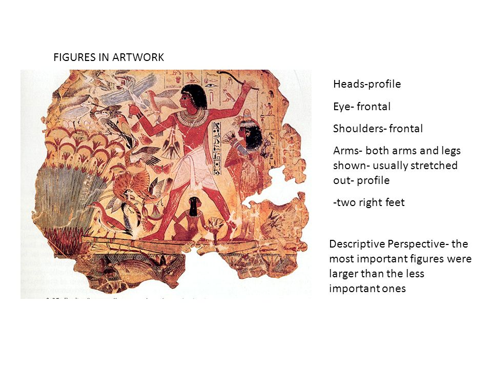 FIGURES IN ARTWORK Heads-profile. Eye- frontal. Shoulders- frontal. Arms- both arms and legs shown- usually stretched out- profile.