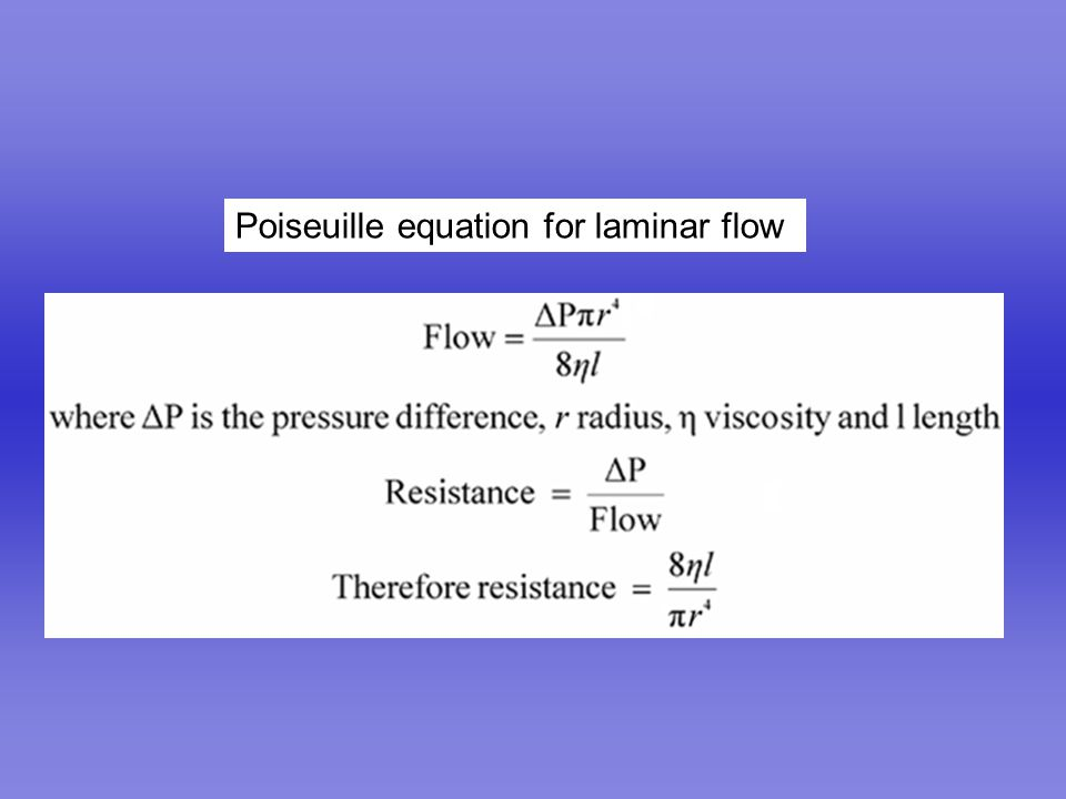 Poiseuille equation for laminar flow