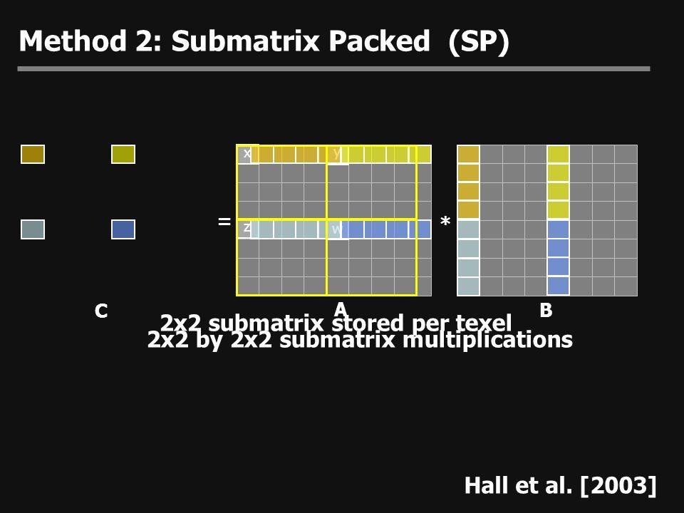 Method 2: Submatrix Packed (SP)