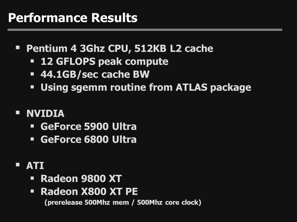 Performance Results Pentium 4 3Ghz CPU, 512KB L2 cache