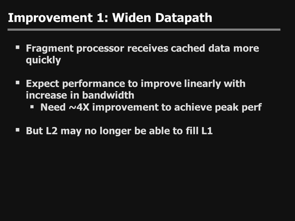 Improvement 1: Widen Datapath
