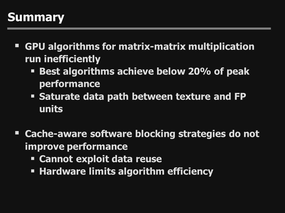 Summary GPU algorithms for matrix-matrix multiplication run inefficiently. Best algorithms achieve below 20% of peak performance.
