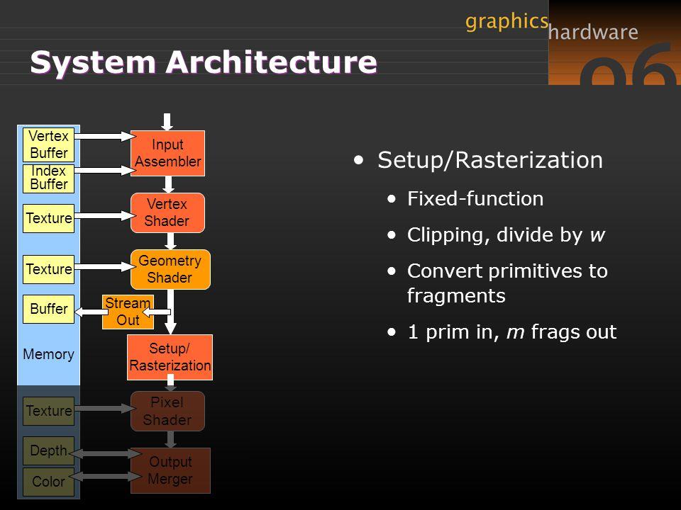 System Architecture Setup/Rasterization Fixed-function