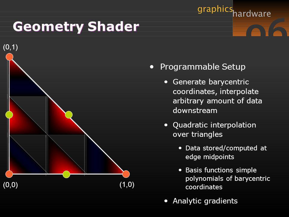 Geometry Shader Programmable Setup (0,1)