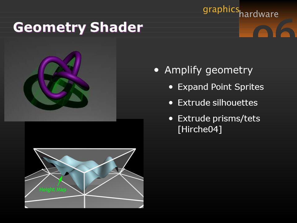 Geometry Shader Amplify geometry Expand Point Sprites