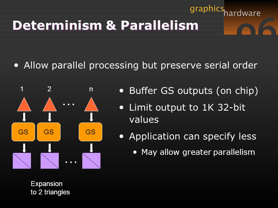 Determinism & Parallelism