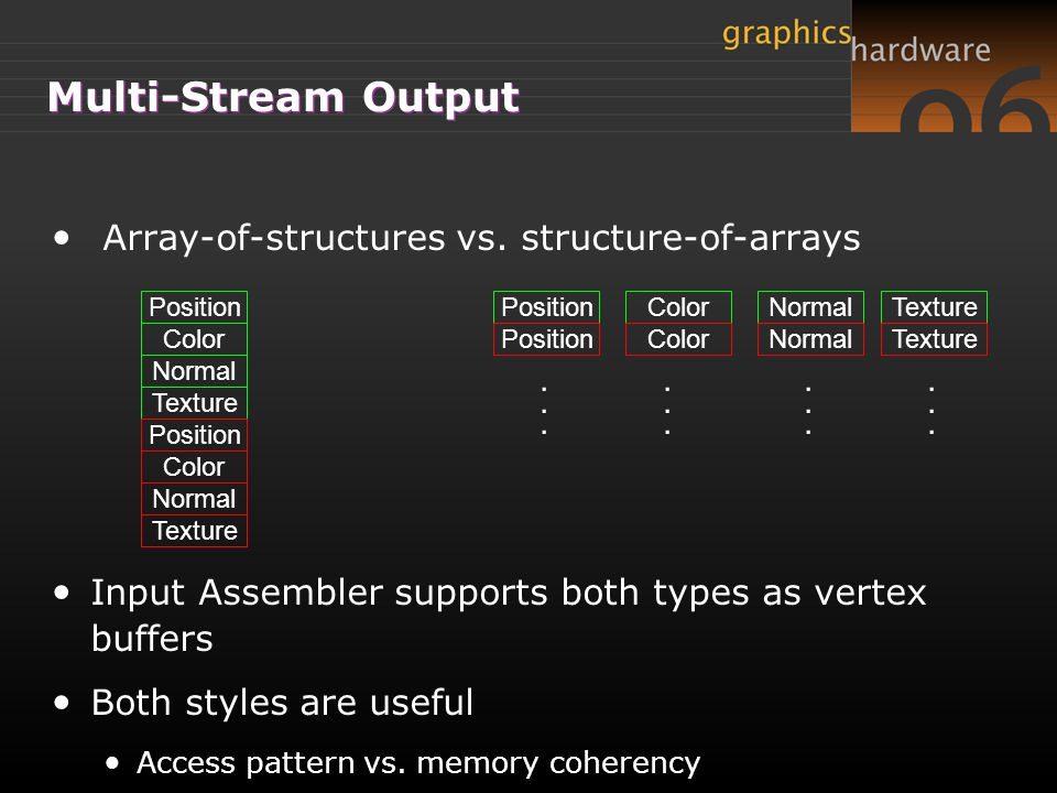 Multi-Stream Output Array-of-structures vs. structure-of-arrays . . .