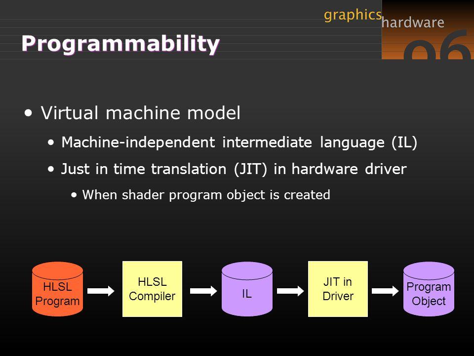 Programmability Virtual machine model