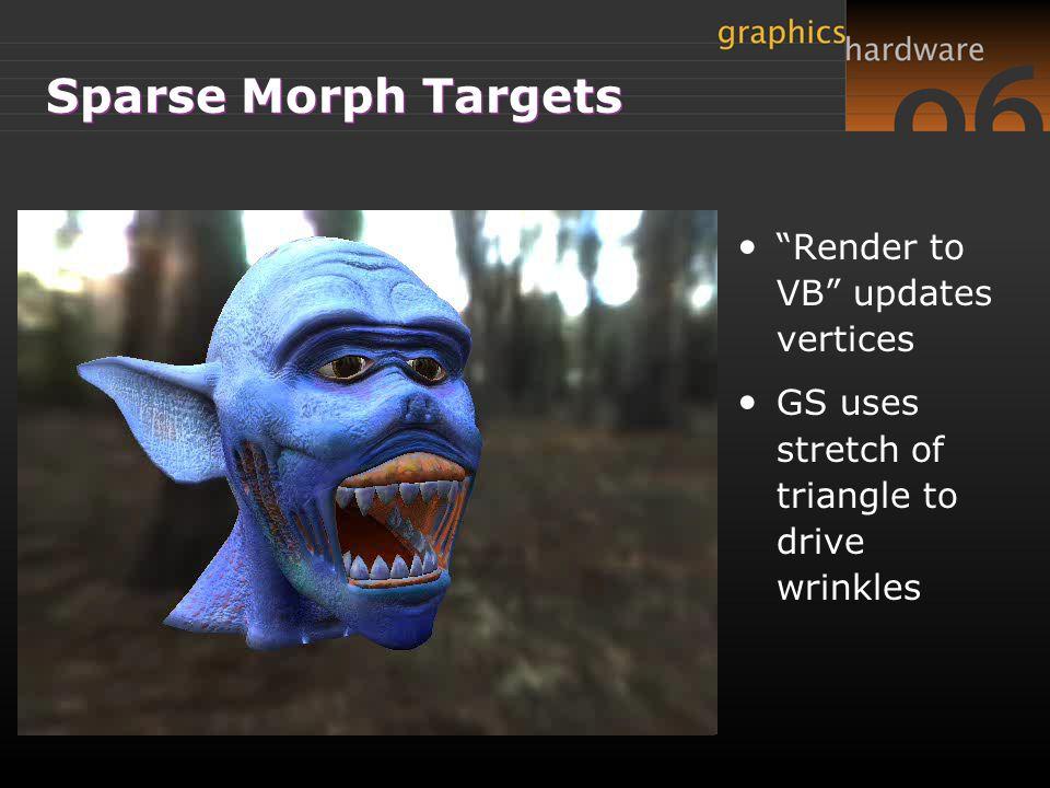 Sparse Morph Targets Render to VB updates vertices
