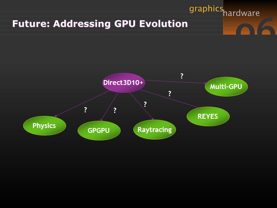 Future: Addressing GPU Evolution